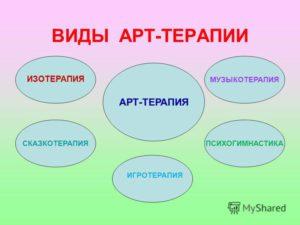 """Арт-терапия для детей -очень нужная """"штука""""!"""